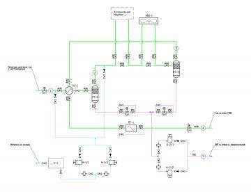 Установка подготовки топливного газа для газопоршневой электростанции